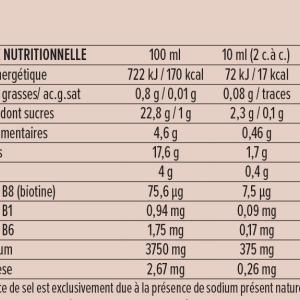 Pianto ingrédients